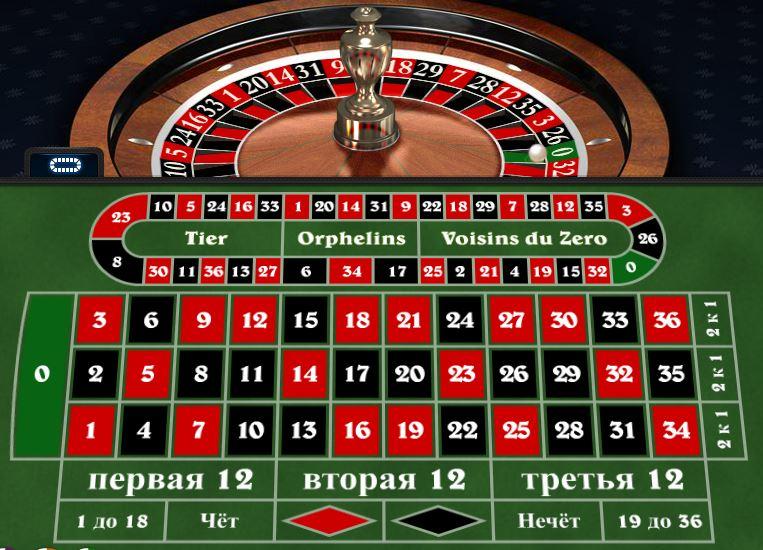 Нужно ли платить налоги с выигрыша в онлайн казино видеочат рулетка общения онлайн